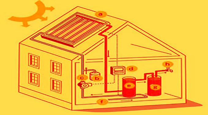 elegir-un-calentador-de-agua-solar