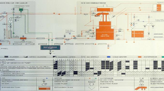Calefacci n por radiadores - Sistemas de calefaccion ...